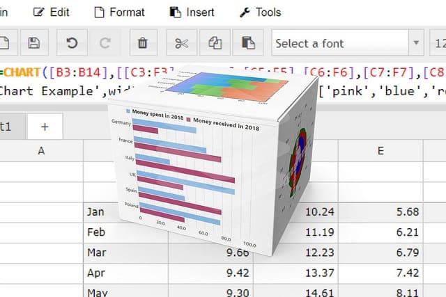 Igazodjon ki az Excel függvények útvesztőiben!